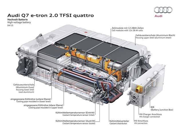 Audi-Q7-e-tron-2L-TFSI-quattro-30