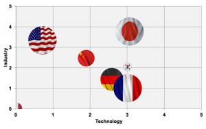 E-mobility-Index-2015