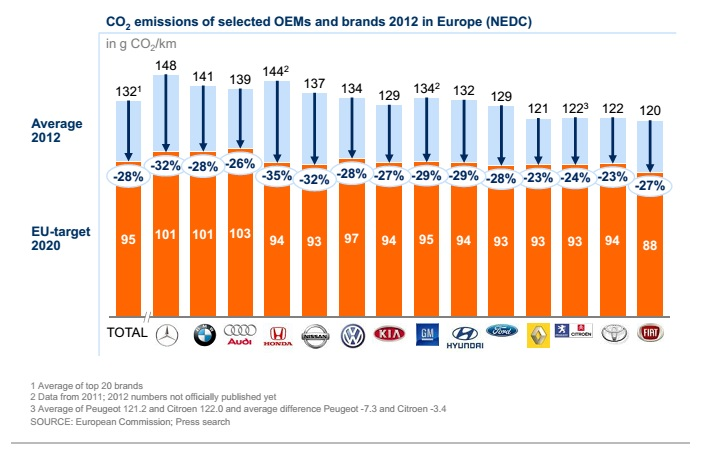 co2-manufacturers