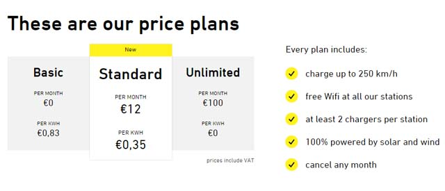 fastned-rates