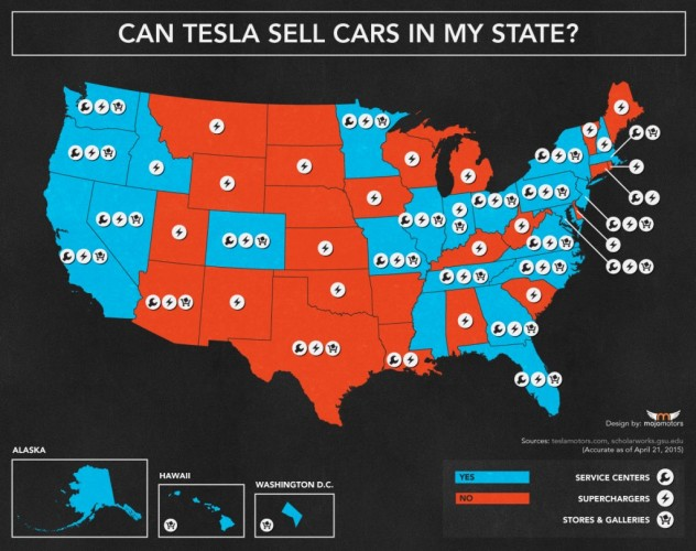 state-map-showing-where-tesla-motors-can-blue-and-cant-red-sell-cars-mojo-motors-apr-2015_100508933_l