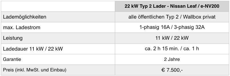 technische-Daten-Kreisel-Lader-Leaf (1)