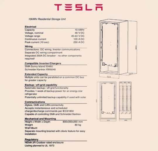 tesla-battery-home