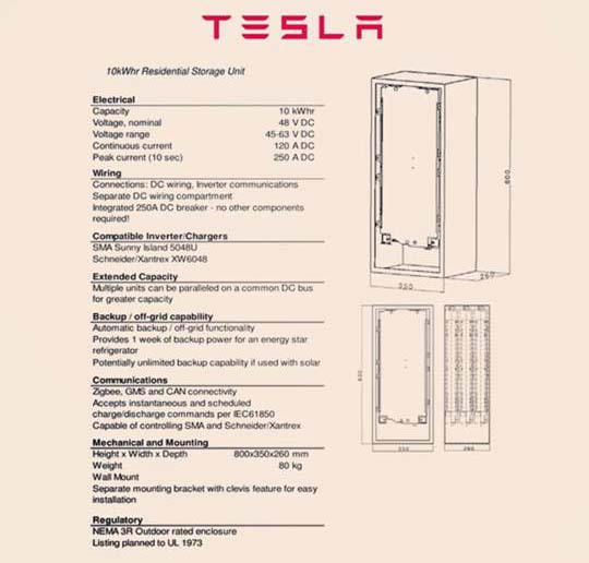 tesla-battery-home