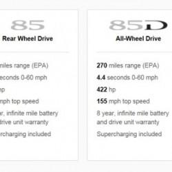Tesla Model S 70D. La nueva versión de acceso