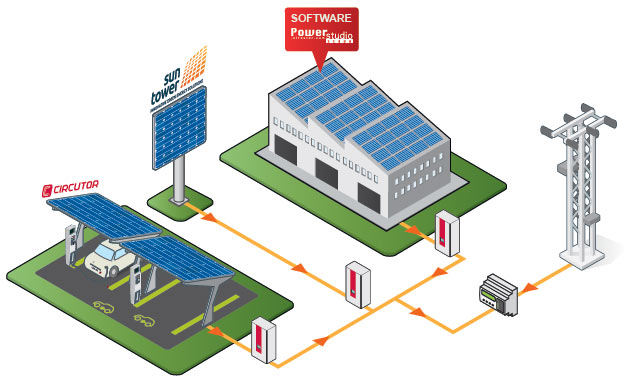 Article-FEC-Services-sun-tower