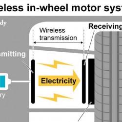 Desarrollan el primer motor eléctrico en rueda inalámbrico