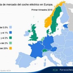 Mapa de la implantación del coche eléctrico en Europa