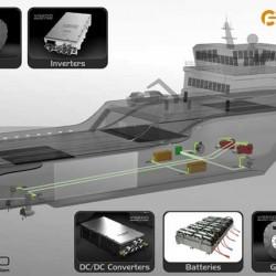 Otro aspirante a ser el Ferry eléctrico más grande del mundo. Batería de 4.200 kWh