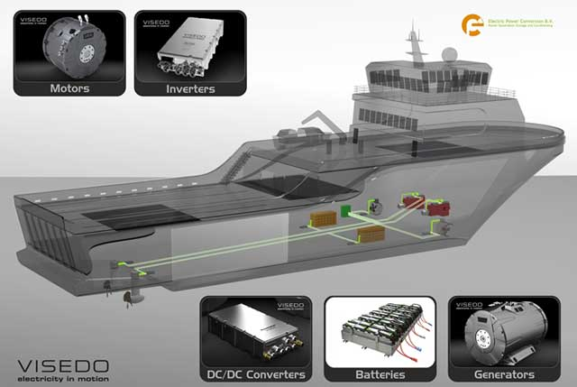 VISEDO-ferry-boat