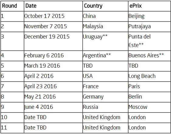 Formula E Calendario.Se Confirma El Calendario De La Formula E 2015 2016