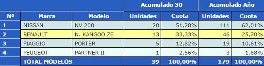 ventas-industriales-junio-2015