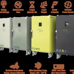 Acme Ecogrid. La batería para el hogar de origen indio