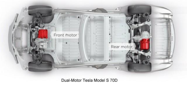 TeslaDualMotor-750x348