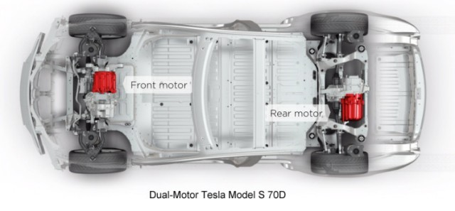 TeslaDualMotor-750x348