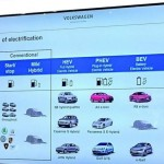 volkswagen-ev-future-models