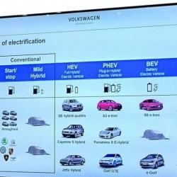 Volkswagen nos deja ver sus planes de futuro eléctricos