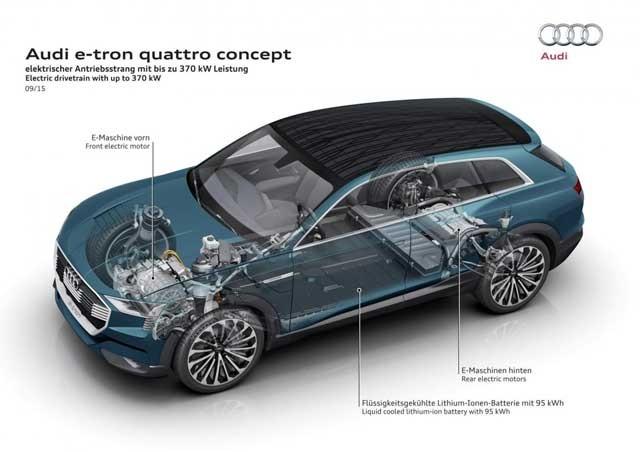 Audi_e-tron_quattro_concept-2