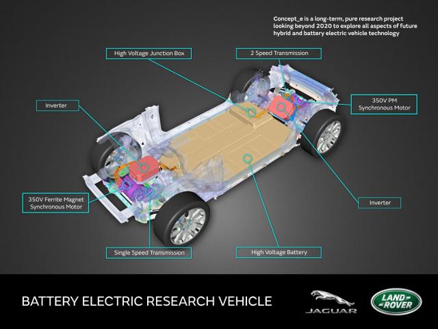 Concept_e-BEV-research-750x563