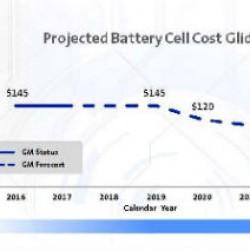 General Motors muestra el coste actual y la evolución a corto plazo del precio de las baterías