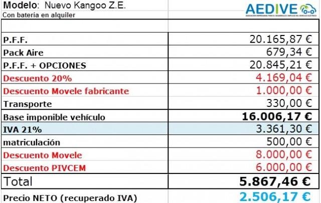 renault-kangoo-precio-madrid
