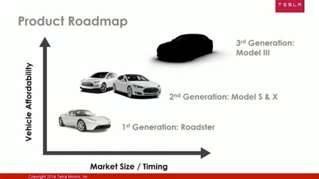 tesla-plan_large-roadmap-strategy