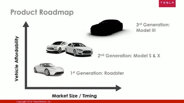 tesla-plan_large-roadmap-strategy