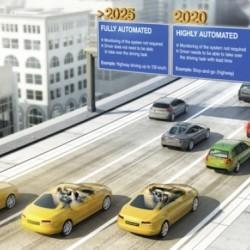 Los coches autónomos en España se abren camino con la primera norma que permitirá su circulación