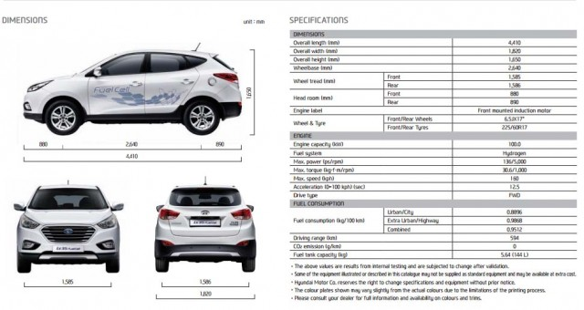 hyundai-ix36-fuel-cell-specs