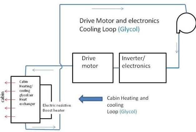 cabin-heating-slide-3-gb-750x563