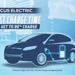 Ford invertirá 4.100 millones de euros en su programa de coches eléctricos