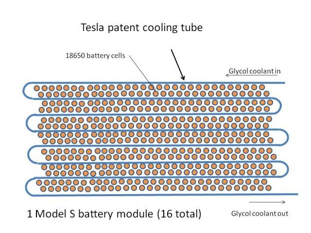 Tesla-snake