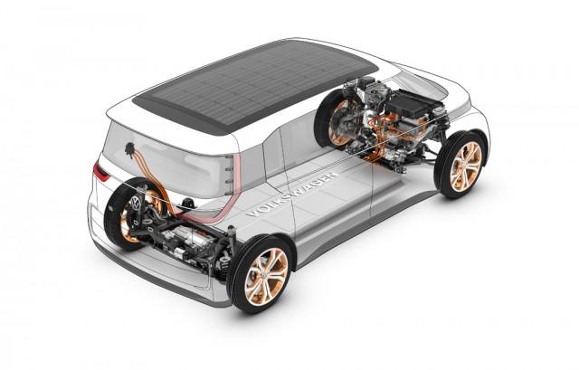 volkswagen-BUDD-e-concept-5