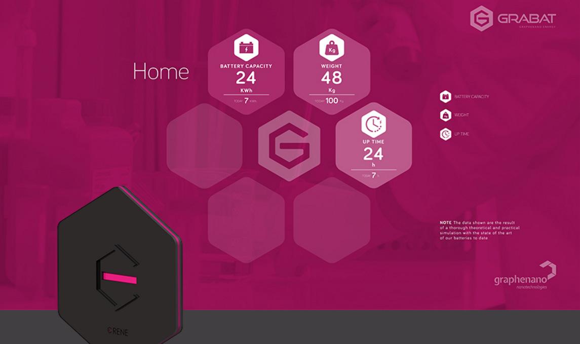 bateria hogar graphenano