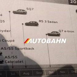 Una filtración nos deja ver que un nuevo Audi Q7 e-Tron llegará en octubre de 2017