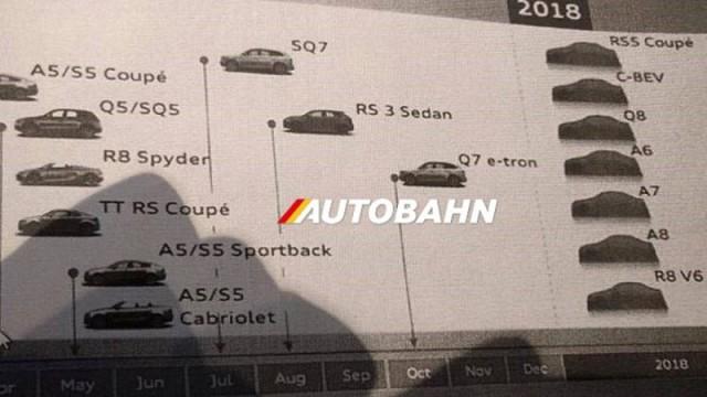 bf0af6678c_Audi-scooperts