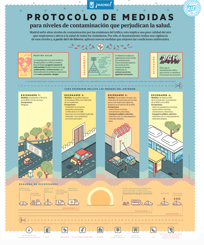 protocolo-de-medidas-contaminación