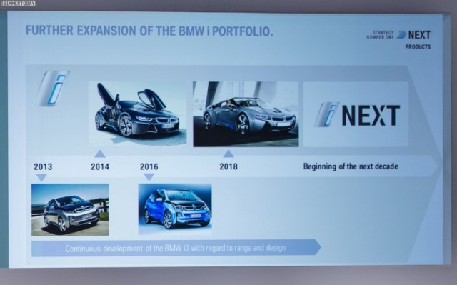 BMW-i3-Protonic-Blue-750x468