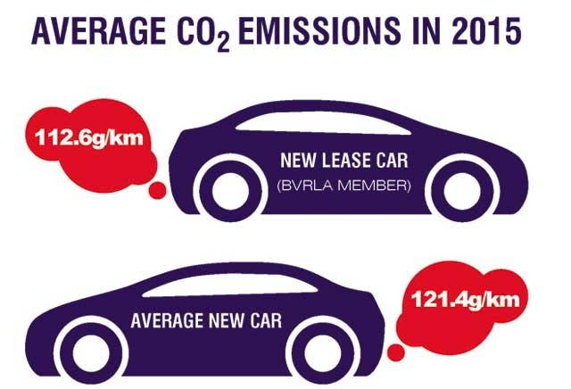 average_co2_emissions_2015