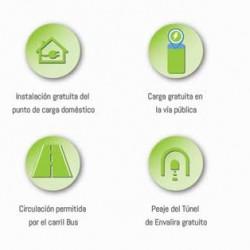 Andorra pone en marcha un plan de ayudas a la compra de coches eléctricos. Hasta 10.500 euros, instalación del punto de recarga…