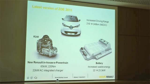 renault-zoe-r240-bateria