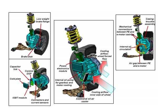 tecnalia-motores-en-rueda-2