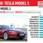 tesla_model_s_-_driver_power