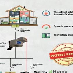 Circontrol eHome BeON. Un sensor inteligente que adapta la recarga de tu coche eléctrico y evita apagones