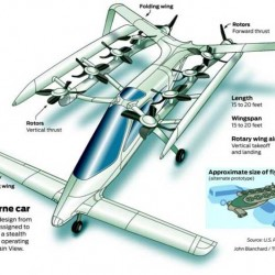 Larry Page financia un proyecto para diseñar vehículos eléctricos voladores
