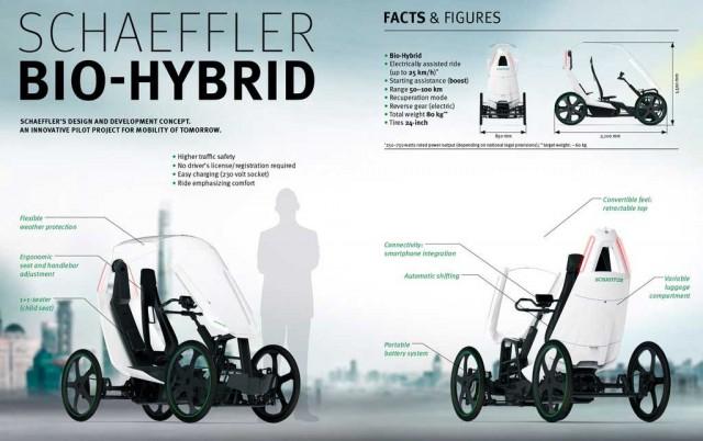 SchaefflerBio-Hybrid