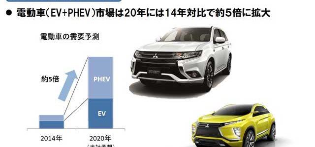 Mitsubishi lanzará un nuevo híbrido enchufable y un eléctrico entre 2017 y 2020