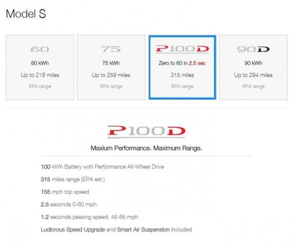model-s-p100d