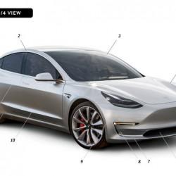 Ampliación de batería, Autopilot y Dual motors. Elementos que más pedirán los europeos en el Tesla Model 3
