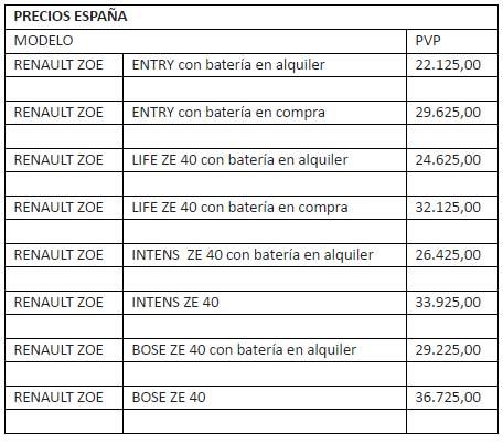 precios-renault-zoe-ze-40